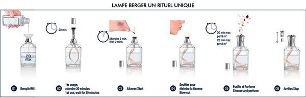 Lampe Berger Un Rituel Unique